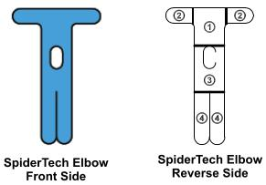 spidertech_elbow_application