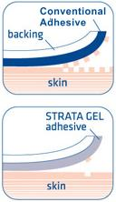 Skin Cell Damage